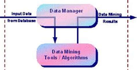 Data mining pdf thesis